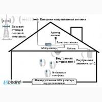 Антенны GSM, антенные адаптеры и ретрансляторы