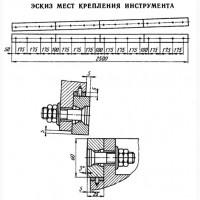Н3121 Ножницы гильотинные для листового металла