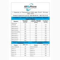 Замена стекла на iPhone, Samsung, Xiaomi, Meizu и другие смартфоны по всей Украине