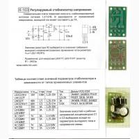 Радиоконструктор Radio-Kit Радио-Кит k103 регулируемый стабилизатор напряжения