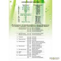 Комплексное минеральное удобрение, NPK 19-19-19
