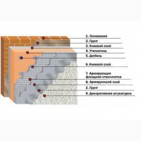 Продам фасадную систему для утепления «мокрым способом»