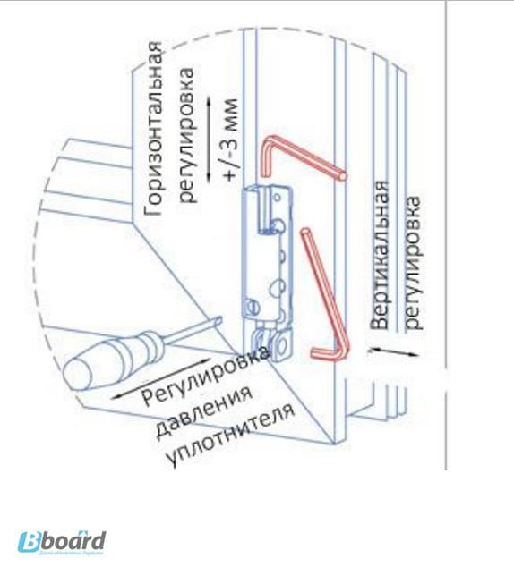 Регулировка пластиковых балконных дверей самостоятельно..