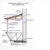 Вынос. Увеличение балкона/Расширение балкона по полу и подоконнику