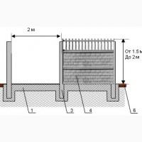 Бетонный забор от производителя, еврозабор, Кривой Рог