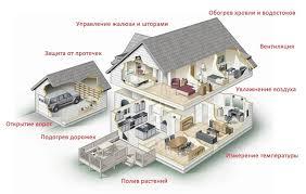 Фото 3. Умным дом smart Монтаж Будущего в Вашем доме Днепр и область