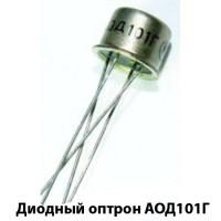 Оптроны, оптоэлектронные приборы 84 наименования в интернет-магазине Радиодетали у Бороды