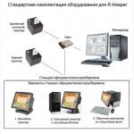 R-Keeper автоматизация ресторана кафе бара