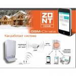 GSM-Climate (ZONT H-1) интеллектуальное управление отоплением дома