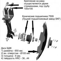 Самая востребованная БОРОНА дисковая БДФ, БДФ-2.1, Бдф-2.4, навесные дисковые бороны