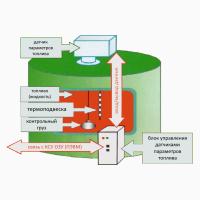 Компьютерная система учета нефтепродуктов «Днiпро - IТФ»