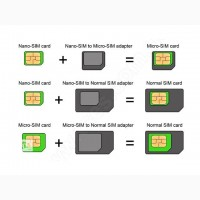 Вырезаем SIM -карты micro-sim, nano-sim