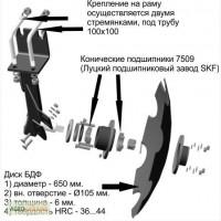 Продам Дисковую Борону 2.4 с катком, дисковоя борона, дисковая БДФ плуг БДФ