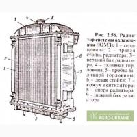 Радиатор ЮМЗ (водяной, маслянный)